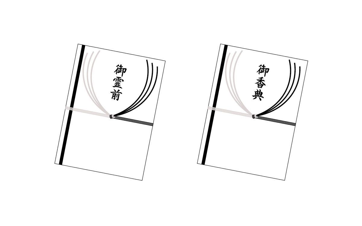 日蓮宗の香典について